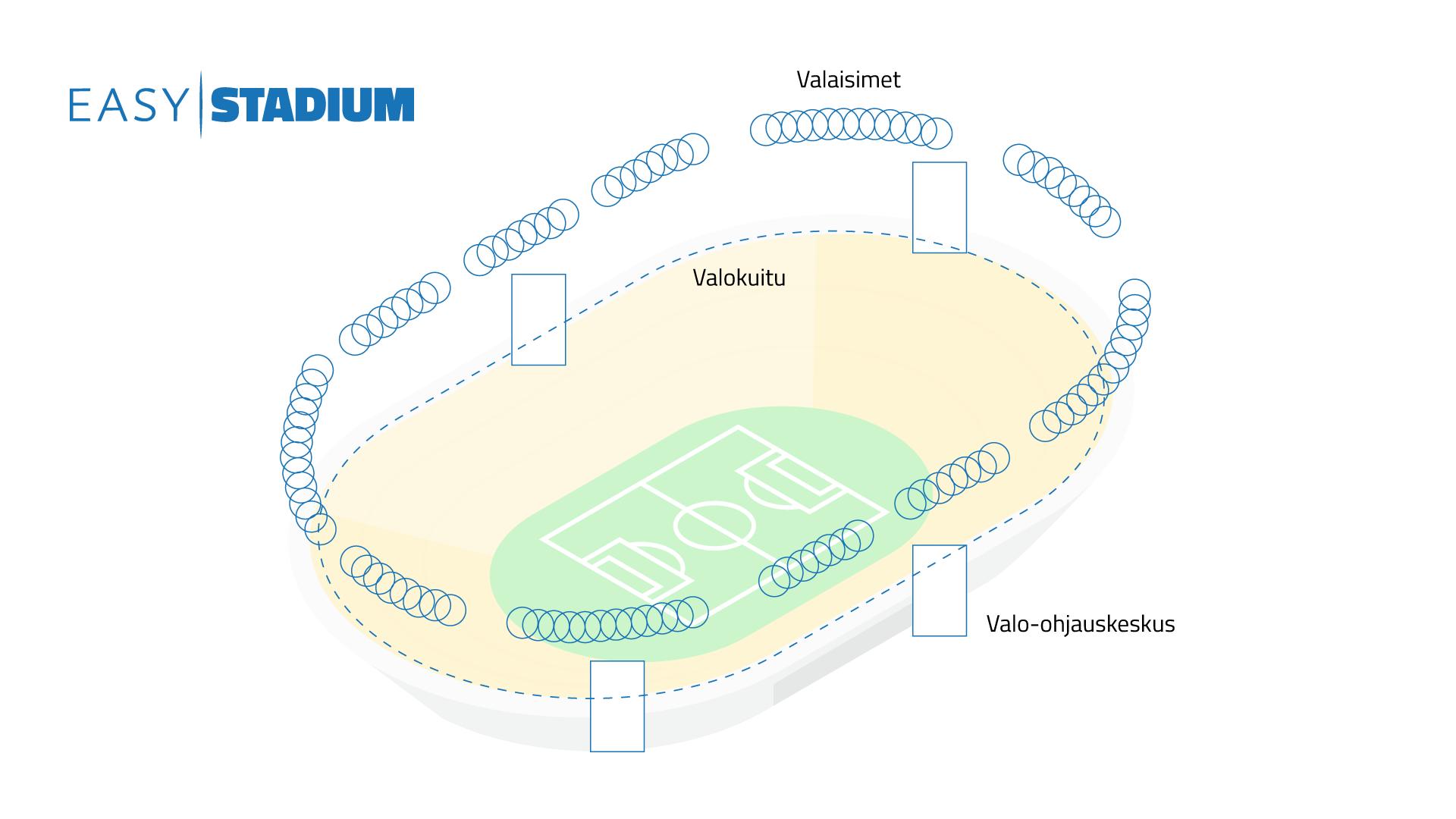 easy-stadium-piirros
